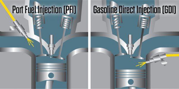 Diferencias entre PFI y GDI